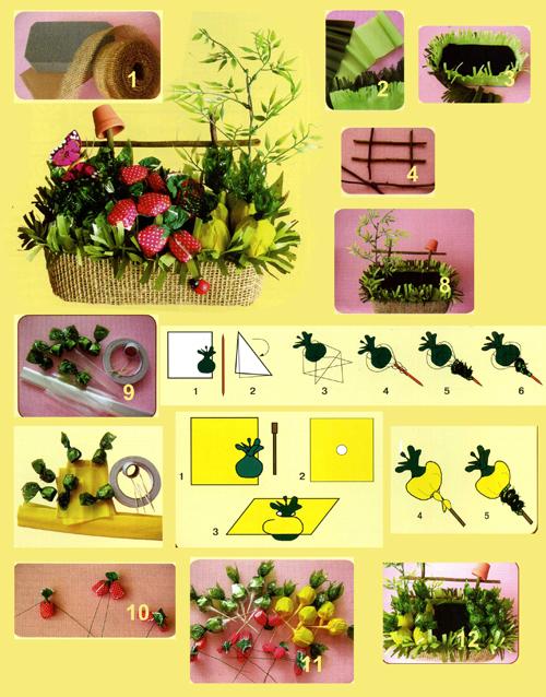 Сладкий букет сад для всей семьи